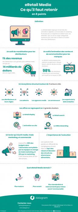 Infographie Desktop